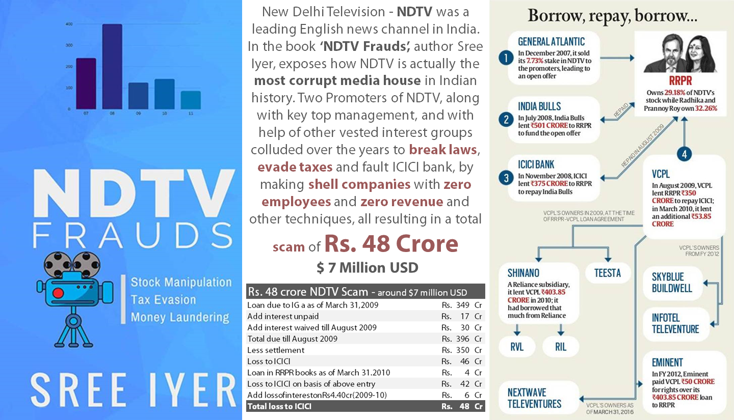 World Economic Forum reports Indian Media as Most Corrupt!